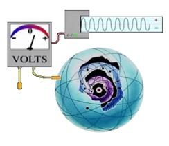 Atomo-carica